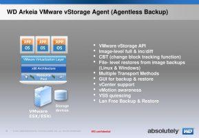 WD® пополнила свое предложение в области систем хранения данных для среднего и малого бизнеса программными решениями ARKEIA