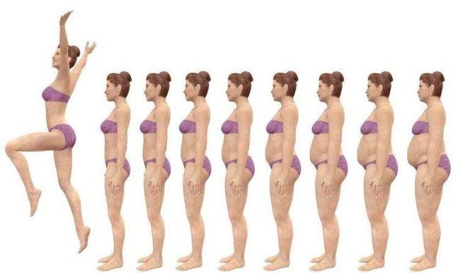 Как эффективно похудеть за неделю – худеем легко и с удовольствием